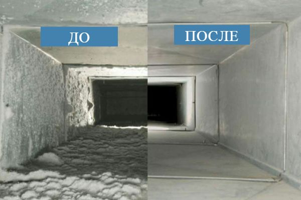 Чистка воздуховодов в СПб
